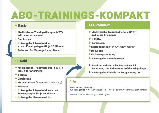 abo_training_kompakt_reha3602021